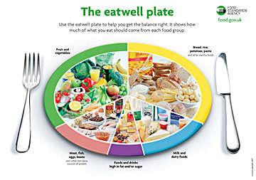 serving size recommended in the australian guide to healthy eating