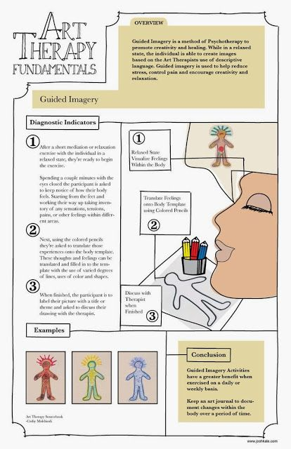 guided imagery meditation google images
