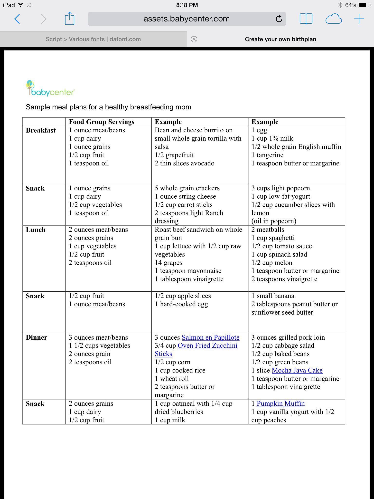 australian healthy eating guide template
