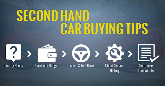 complete guide to buying a second hand car